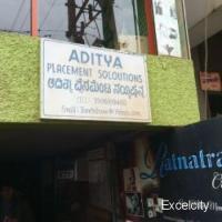 Aditya Placement Solution