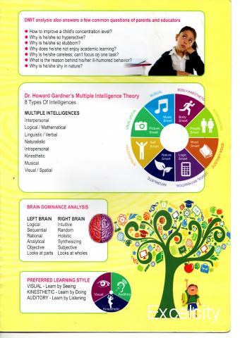 Zen Healthcare - Know Yours Childs Hidden Talent